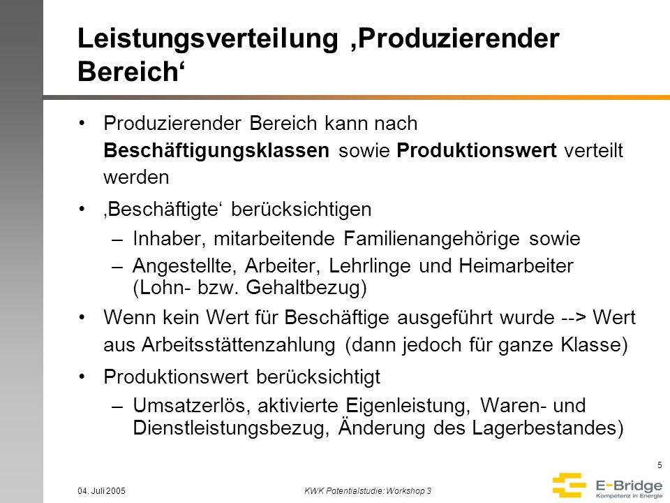 Leistungsverteilung 'Produzierender Bereich'