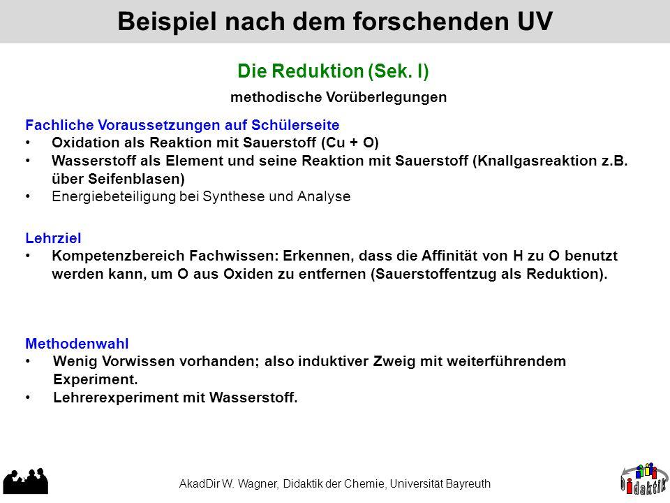 Beispiel nach dem forschenden UV