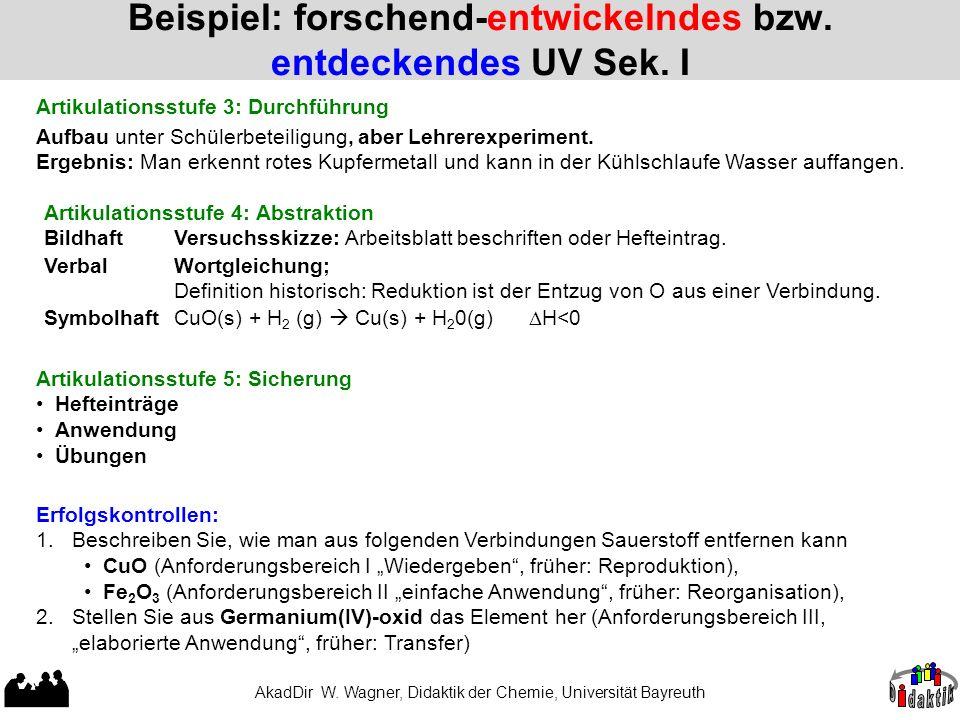Beispiel: forschend-entwickelndes bzw. entdeckendes UV Sek. I
