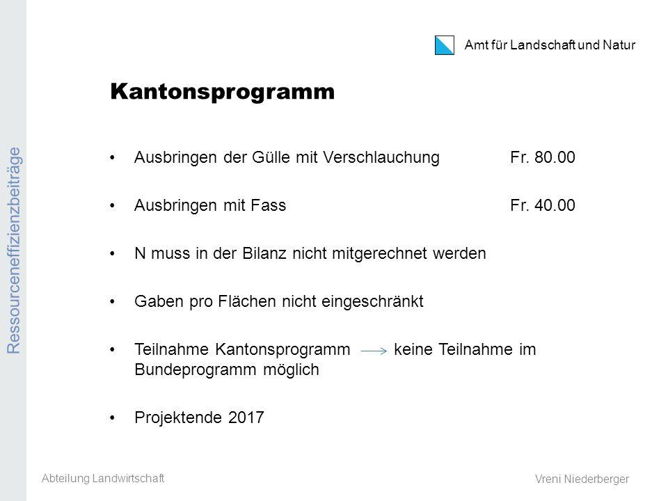 Kantonsprogramm Ressourceneffizienzbeiträge