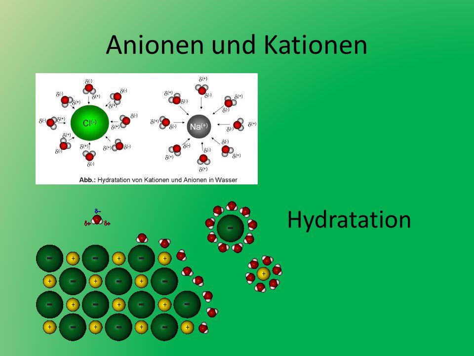 Anionen und Kationen Hydratation