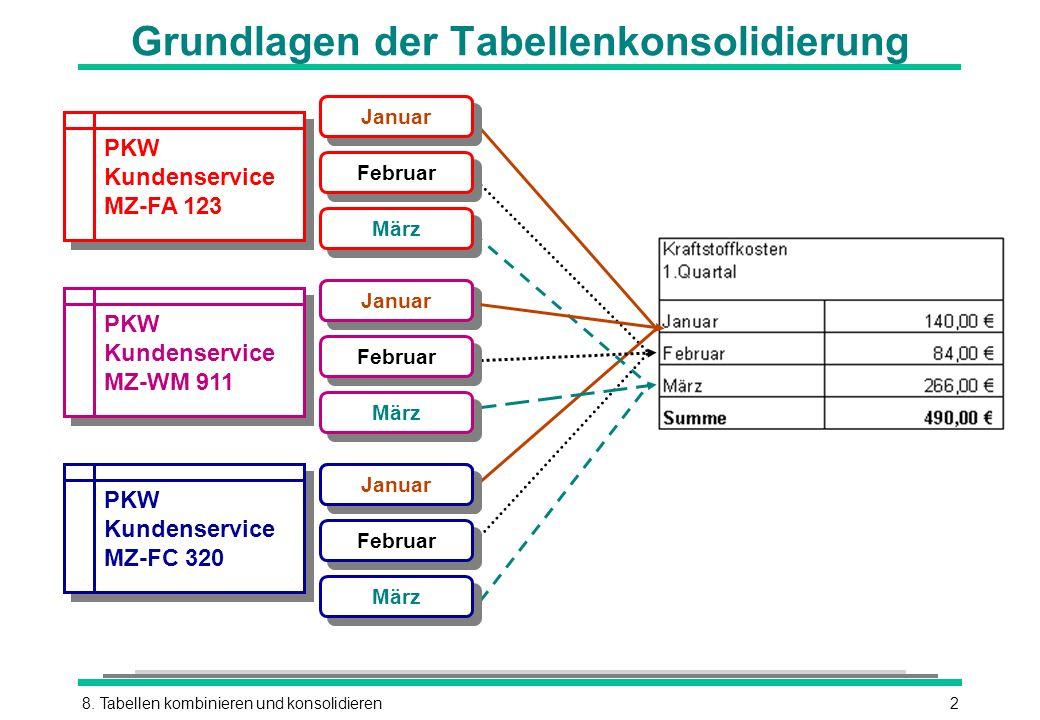 Grundlagen der Tabellenkonsolidierung