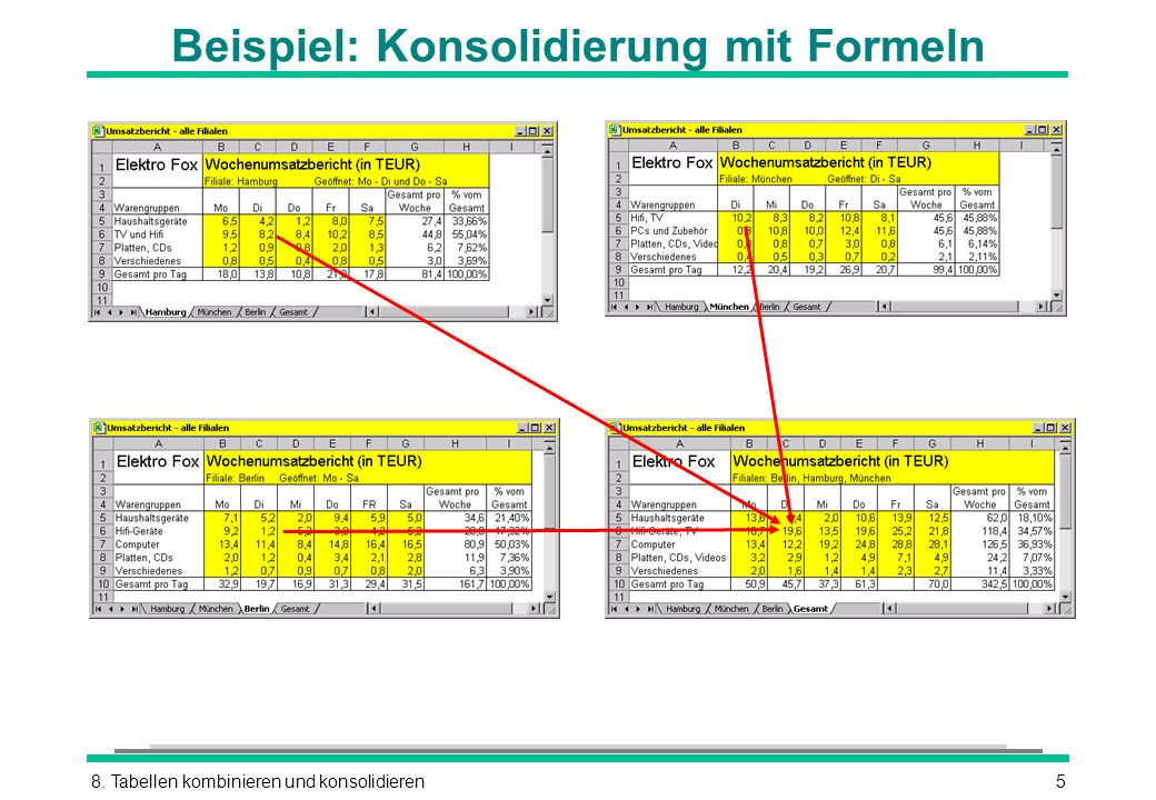 Beispiel: Konsolidierung mit Formeln