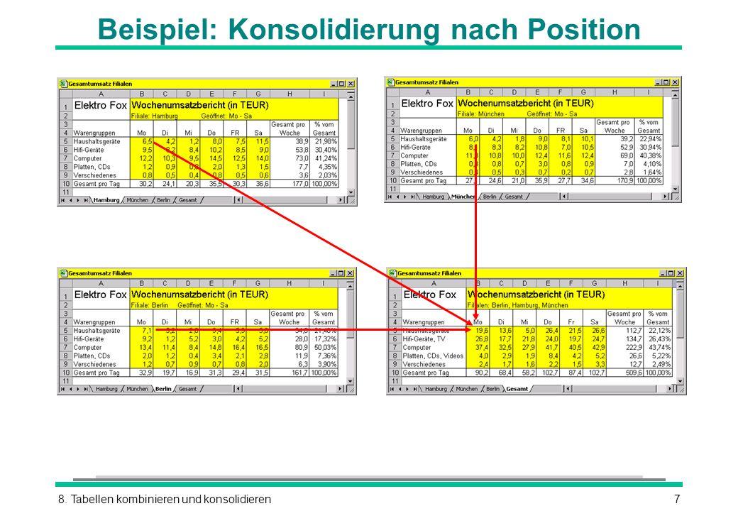 Beispiel: Konsolidierung nach Position
