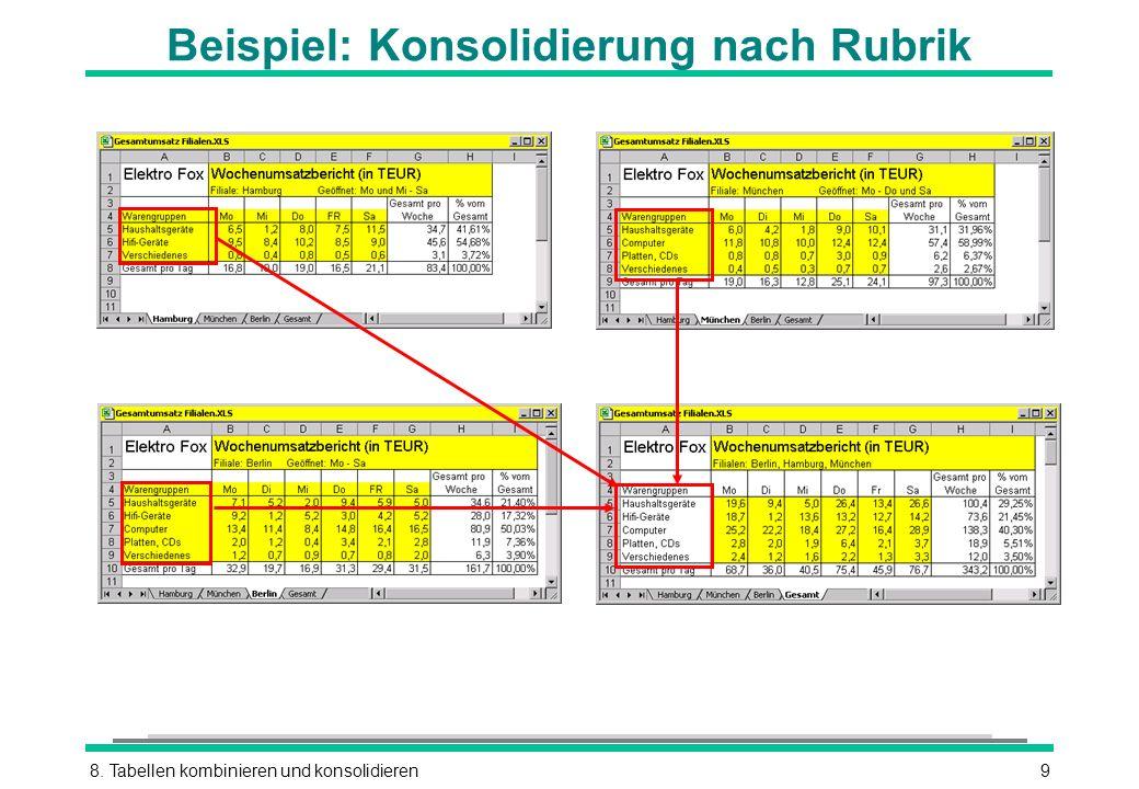 Beispiel: Konsolidierung nach Rubrik