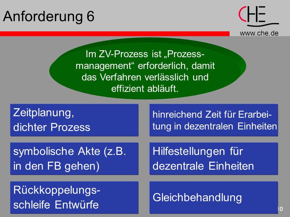 Anforderung 6 Zeitplanung, dichter Prozess symbolische Akte (z.B.