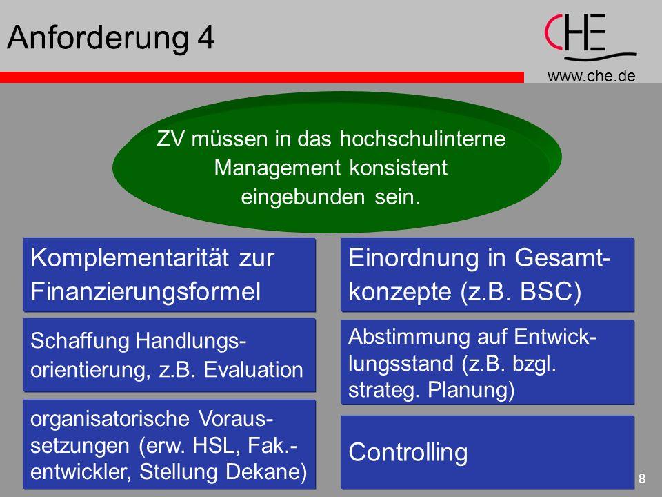 Anforderung 4 Komplementarität zur Finanzierungsformel