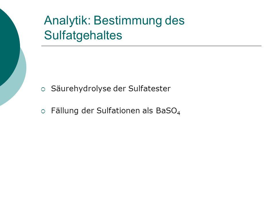 Analytik: Bestimmung des Sulfatgehaltes