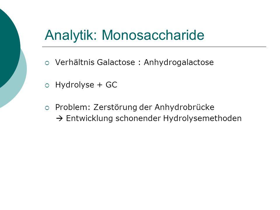 Analytik: Monosaccharide