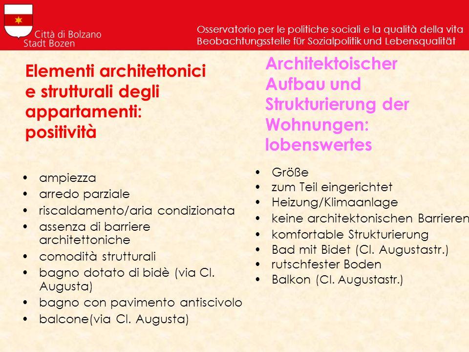 Architektoischer Aufbau und Strukturierung der Wohnungen: lobenswertes