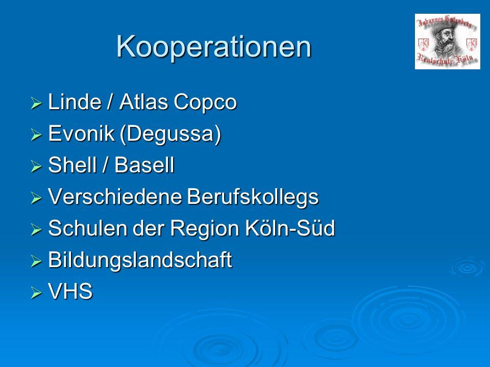 Kooperationen Linde / Atlas Copco Evonik (Degussa) Shell / Basell