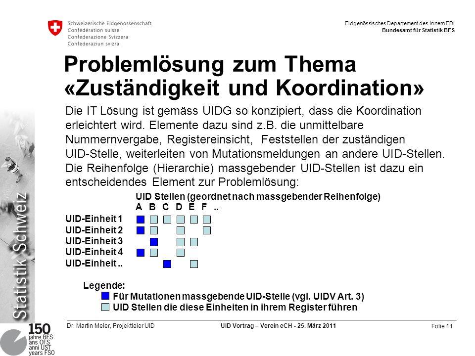 Problemlösung zum Thema «Zuständigkeit und Koordination»