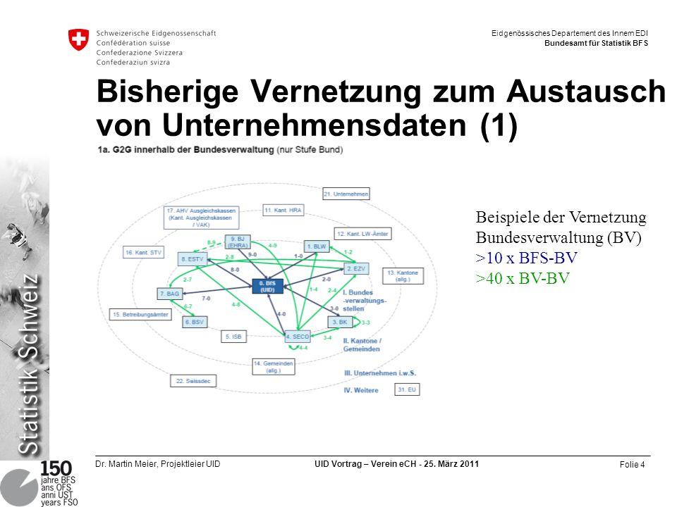 Bisherige Vernetzung zum Austausch von Unternehmensdaten (1)