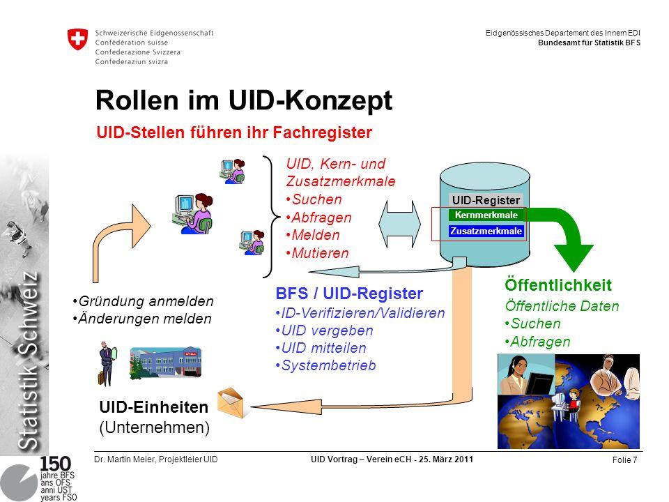 Rollen im UID-Konzept UID-Stellen führen ihr Fachregister