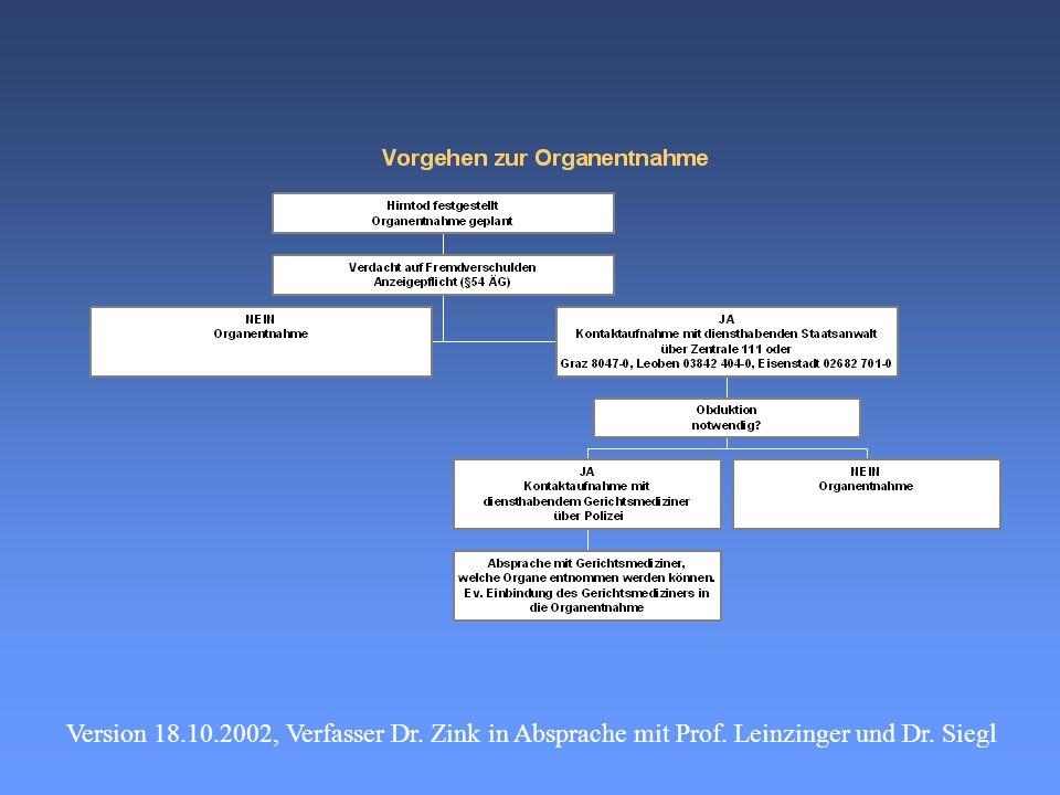 Version 18. 10. 2002, Verfasser Dr. Zink in Absprache mit Prof