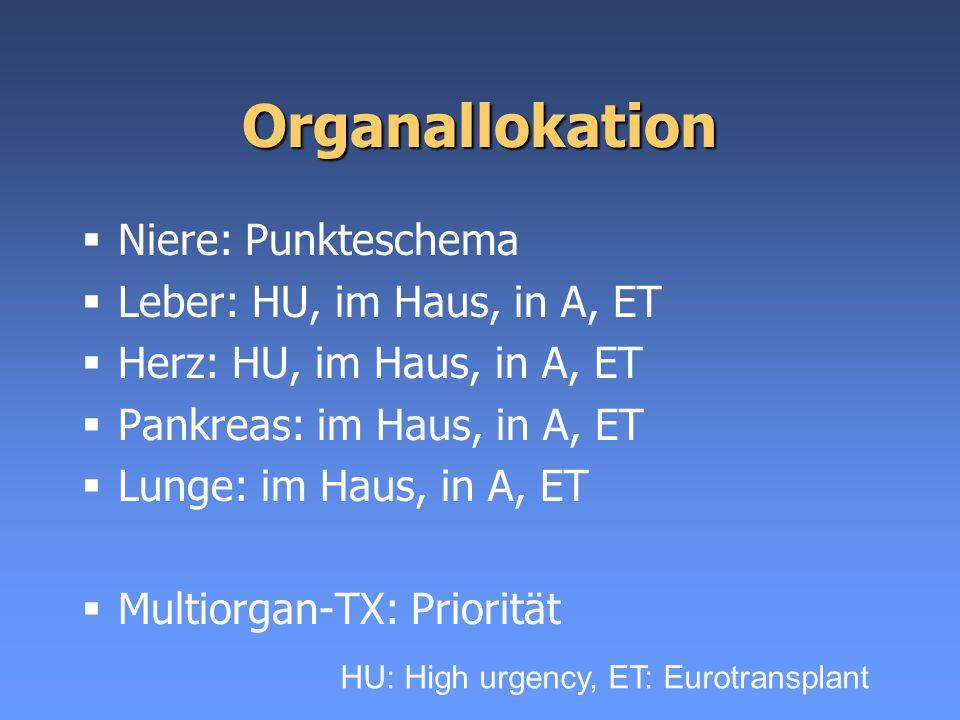 Organallokation Niere: Punkteschema Leber: HU, im Haus, in A, ET