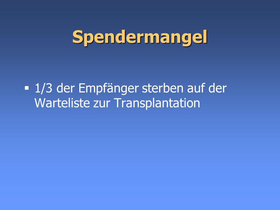 Spendermangel 1/3 der Empfänger sterben auf der Warteliste zur Transplantation
