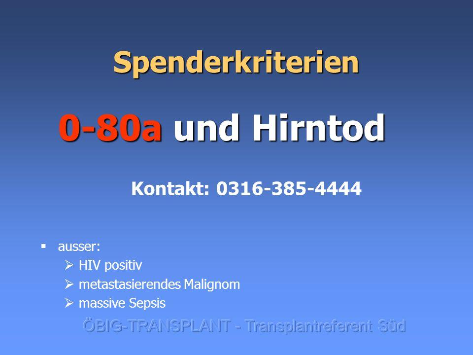 0-80a und Hirntod Spenderkriterien Kontakt: 0316-385-4444