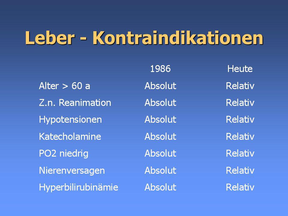 Leber - Kontraindikationen