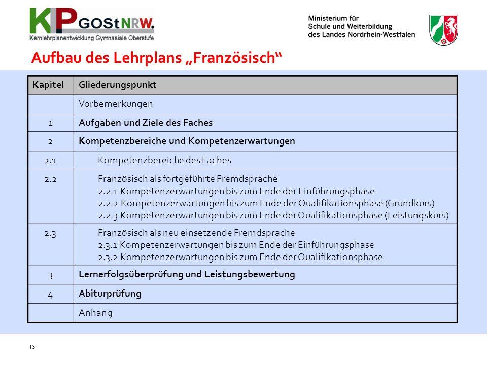 """Aufbau des Lehrplans """"Französisch"""