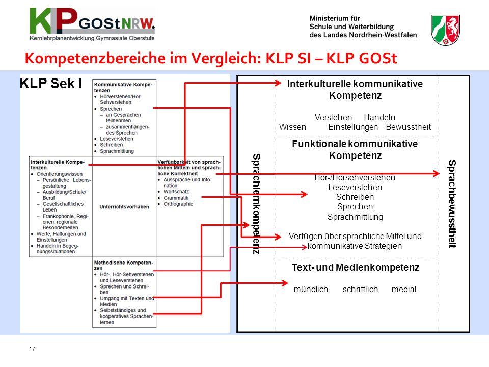 Kompetenzbereiche im Vergleich: KLP SI – KLP GOSt