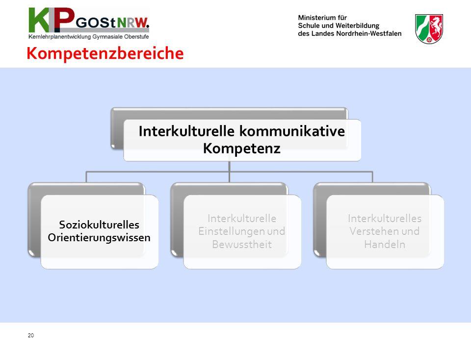 Kompetenzbereiche Interkulturelle kommunikative Kompetenz
