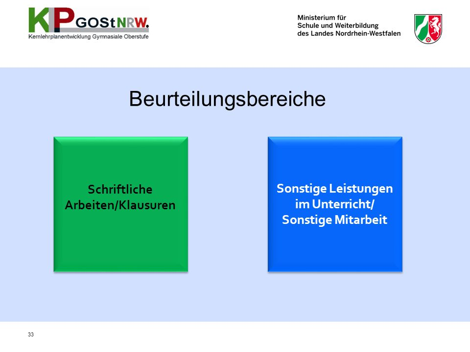 Schriftliche Arbeiten/Klausuren Sonstige Leistungen im Unterricht/