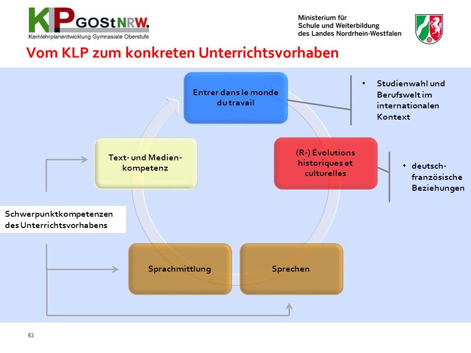 Vom KLP zum konkreten Unterrichtsvorhaben
