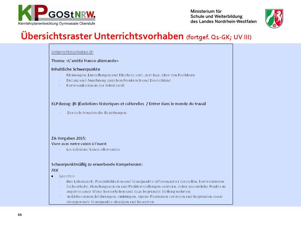 Übersichtsraster Unterrichtsvorhaben (fortgef. Q1-GK; UV III)