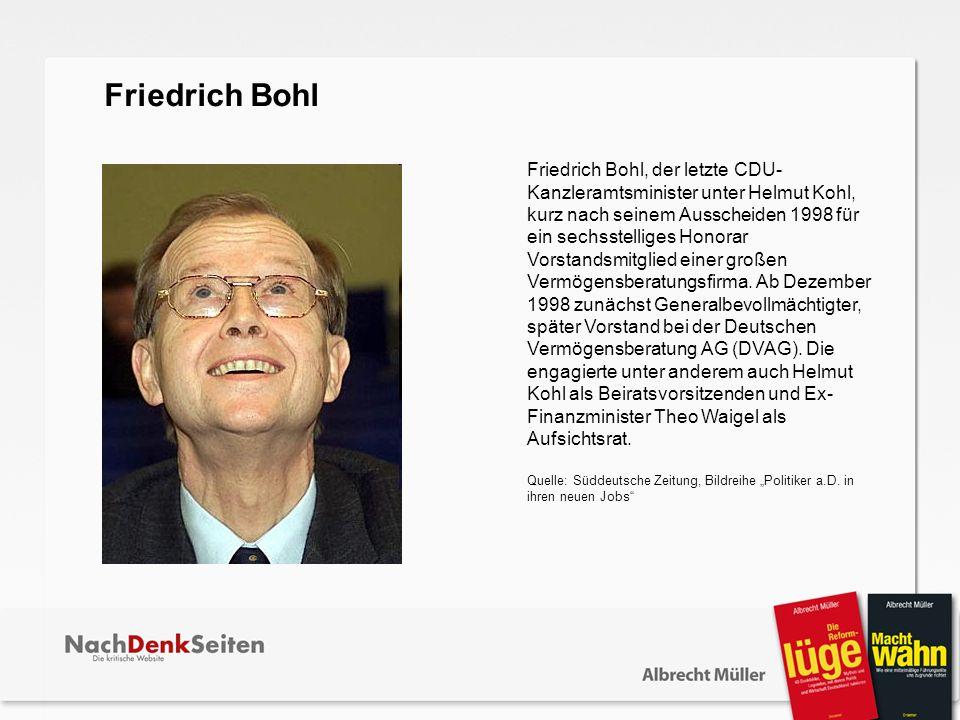 Friedrich Bohl.