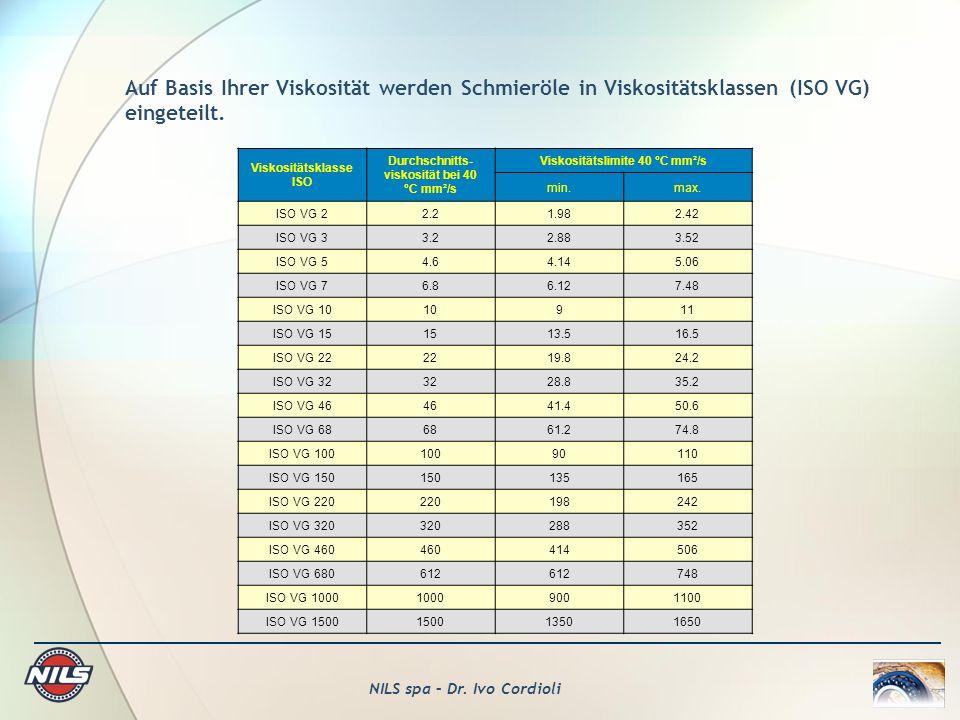 Auf Basis Ihrer Viskosität werden Schmieröle in Viskositätsklassen (ISO VG)