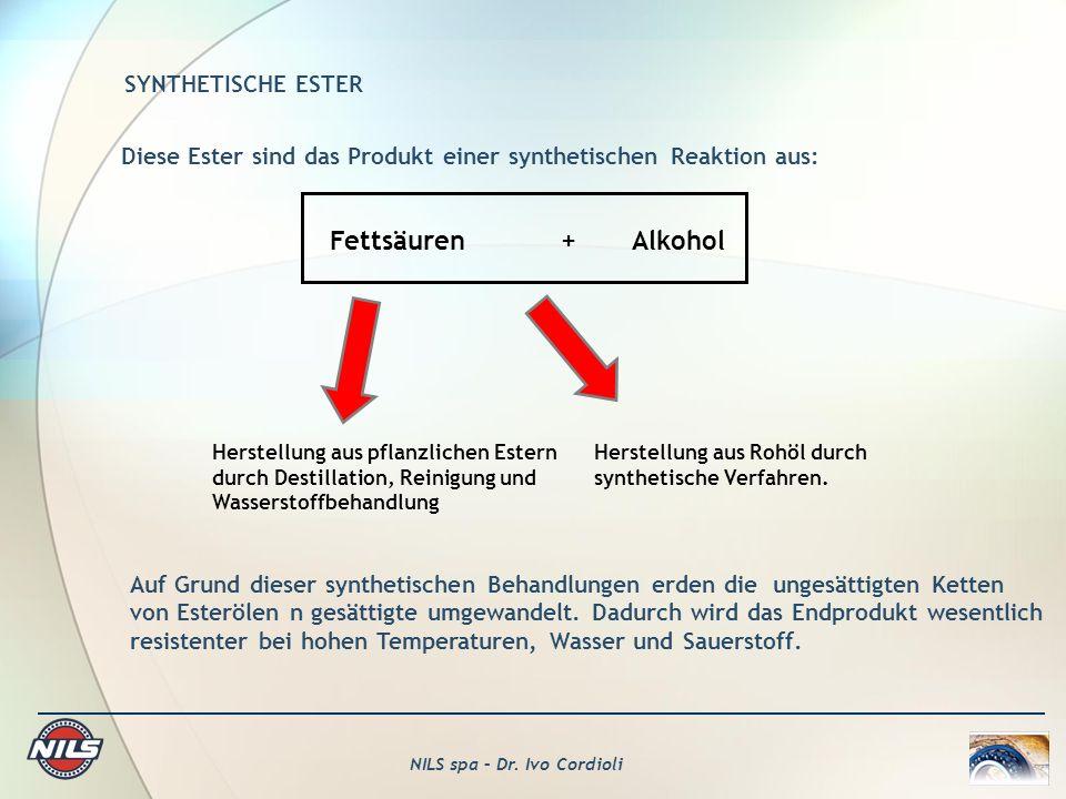 Fettsäuren + Alkohol SYNTHETISCHE ESTER