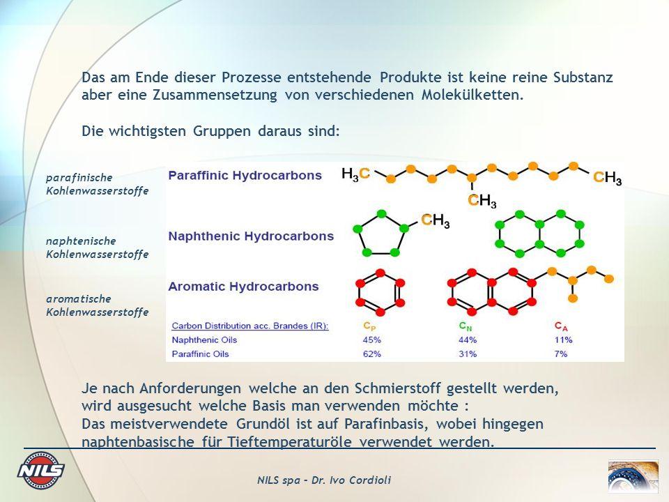aber eine Zusammensetzung von verschiedenen Molekülketten.