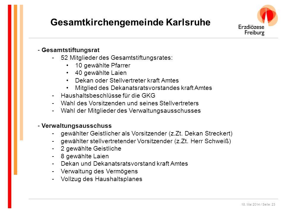 Gesamtkirchengemeinde Karlsruhe