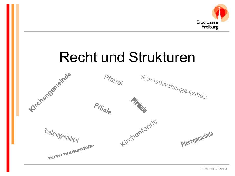 Recht und Strukturen Pfründe Seelsorgeeinheit Pfarrei