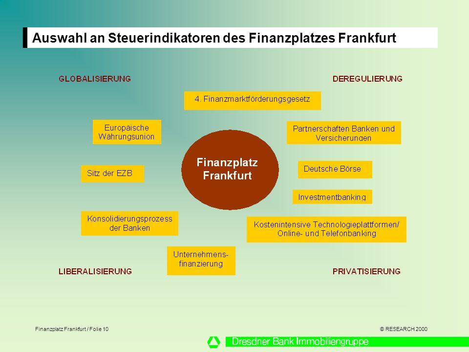 Auswahl an Steuerindikatoren des Finanzplatzes Frankfurt