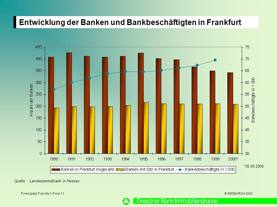 Entwicklung der Banken und Bankbeschäftigten in Frankfurt