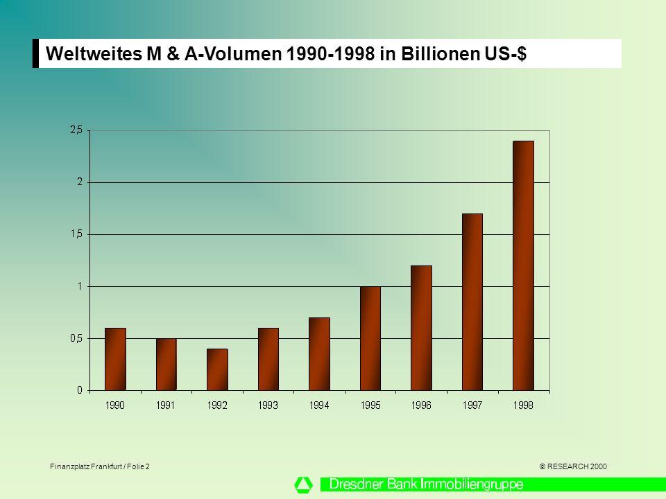 Weltweites M & A-Volumen 1990-1998 in Billionen US-$