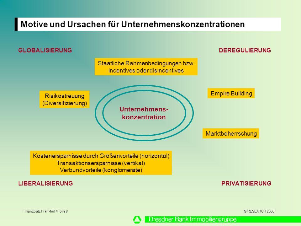 Motive und Ursachen für Unternehmenskonzentrationen