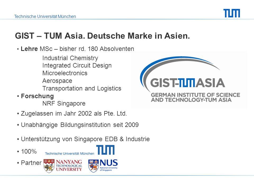 GIST – TUM Asia. Deutsche Marke in Asien.