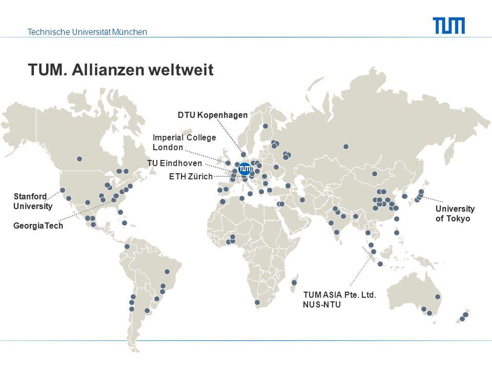 TUM. Allianzen weltweit