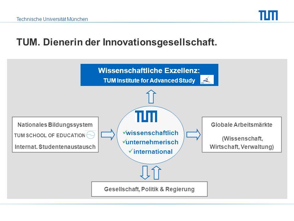 TUM. Dienerin der Innovationsgesellschaft.