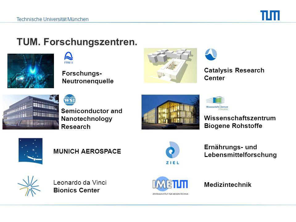 TUM. Forschungszentren.