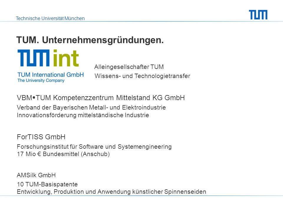 TUM. Unternehmensgründungen.