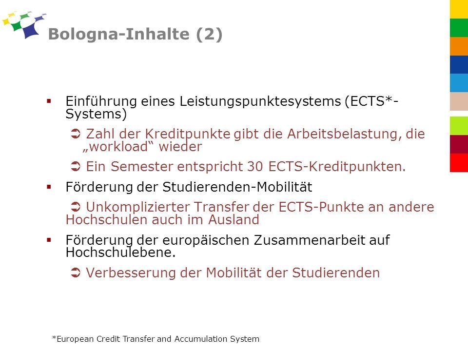 Bologna-Inhalte (2) Einführung eines Leistungspunktesystems (ECTS*-Systems)