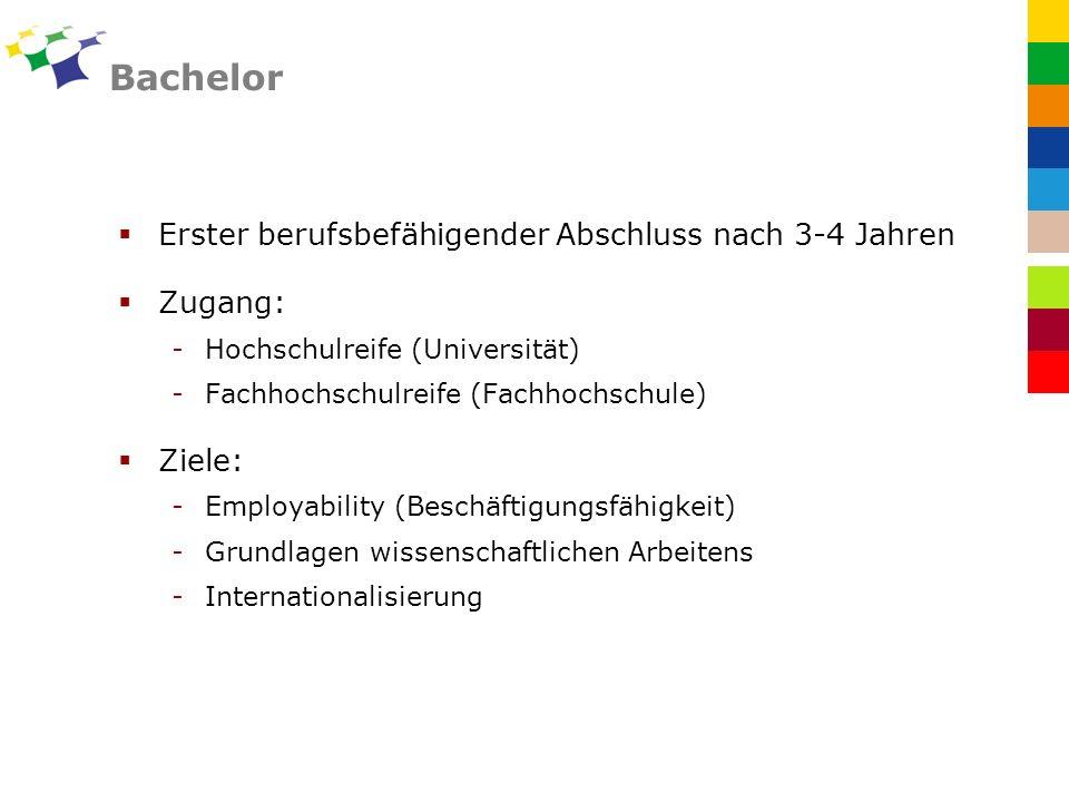 Bachelor Erster berufsbefähigender Abschluss nach 3-4 Jahren Zugang: