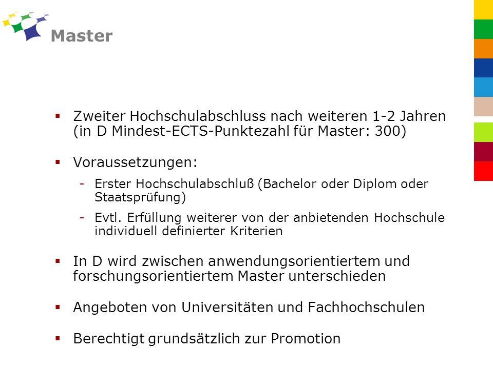 Master Zweiter Hochschulabschluss nach weiteren 1-2 Jahren (in D Mindest-ECTS-Punktezahl für Master: 300)
