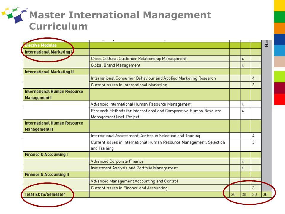 Master International Management Curriculum