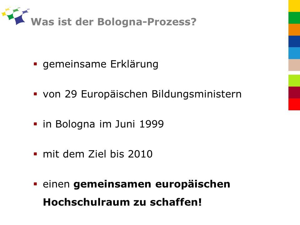 Was ist der Bologna-Prozess