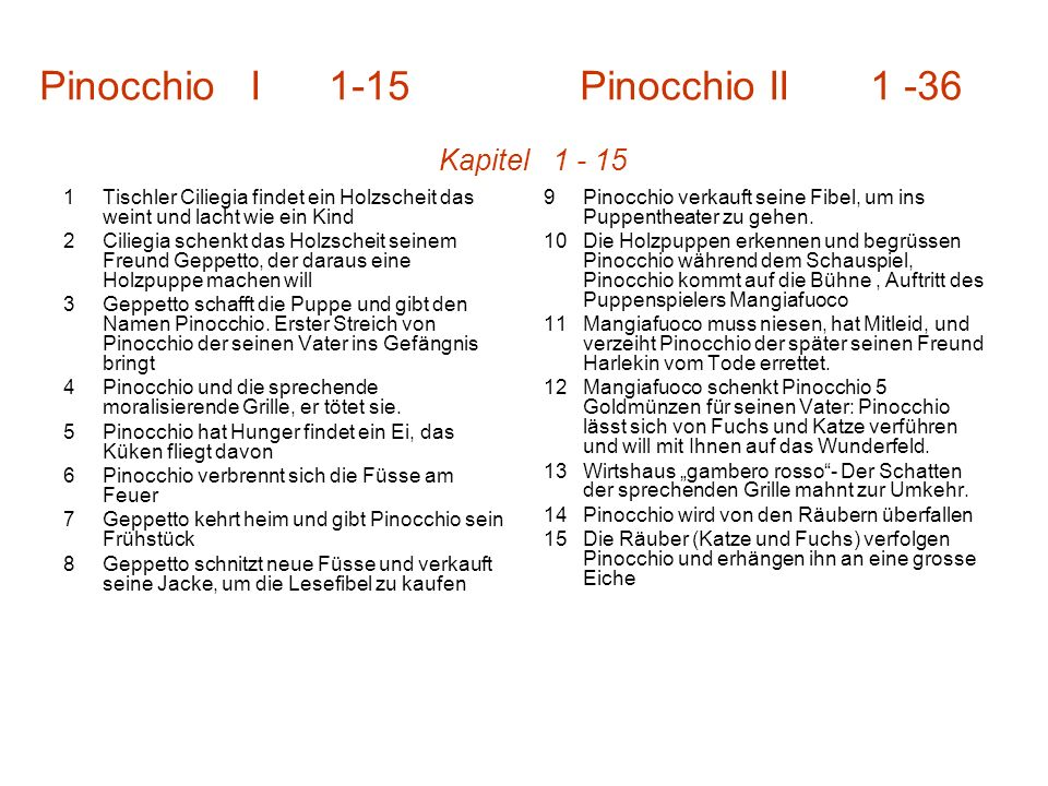 Pinocchio I 1-15 Pinocchio II 1 -36